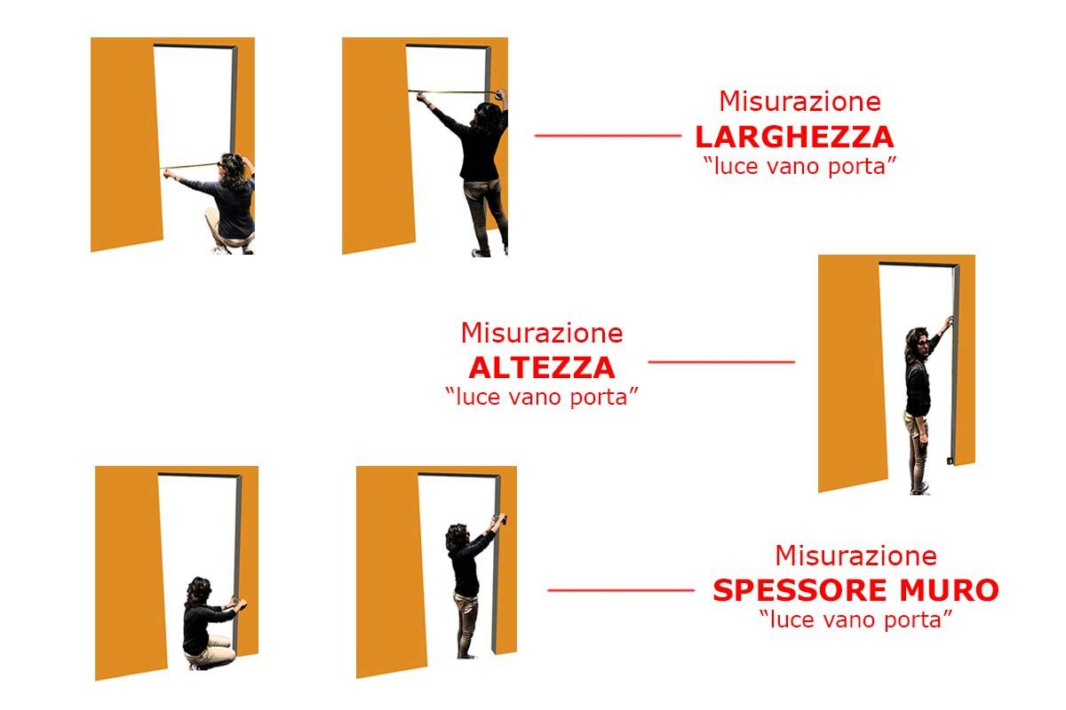 Come Prendere le misure per configurarsi la porta su mi sura in legno